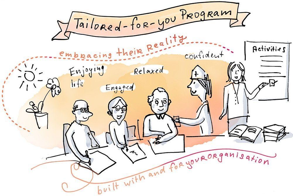 tailored for you program illustration
